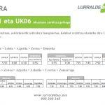 Autobus zerbitzuak gehitu dituzte UK01 eta UK06 lineetan